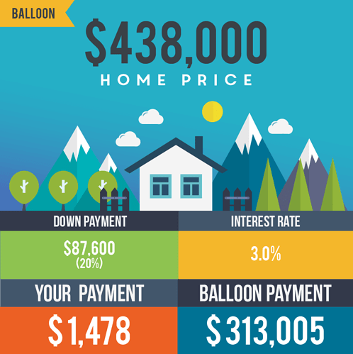 balloon-payment-01